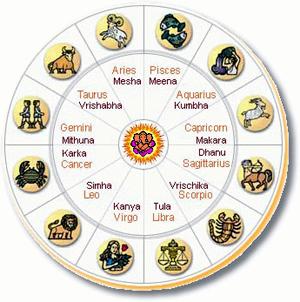 September Zodiac Sign